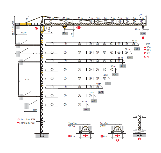 Tower Crane Design Calculations : Potain mc range of tower cranes