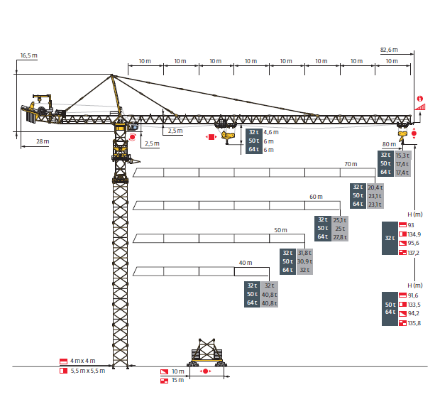 potain md1600 tower crane load chart