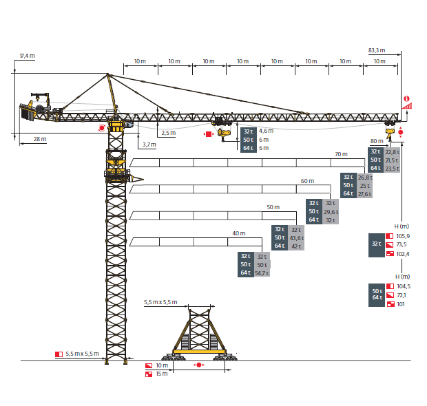 potain md2200 tower crane load chart